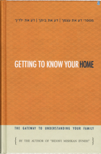 Getting To Know Your Home By Itamar Shwartz