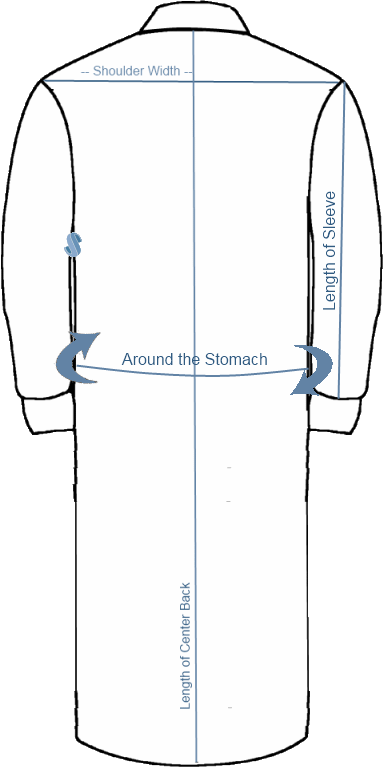 Kittel Measuring Diagram